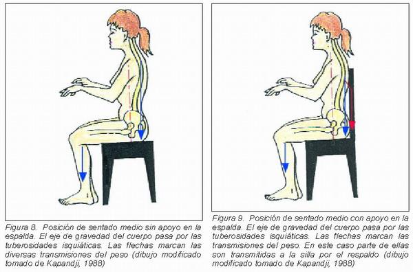 El dolor en la espalda que duele a la izquierda